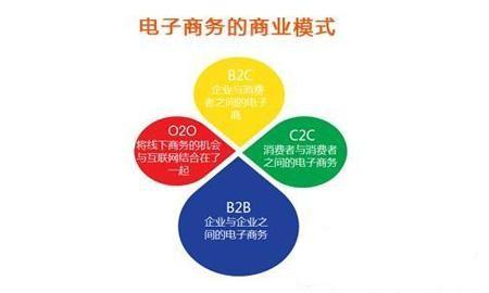 二季度B2C市场3C服装交易规模达2089亿